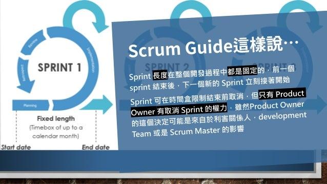 這個坑… 爬起來重新再 來過 人/時間不夠.. SPRINT就調長一點 團隊動力在剛變動的情 境下,越短時間內能調 適與檢視、越能增加機 會做調整