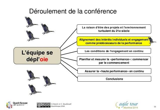 C.Emond et C. Goudreault Quali•Scope 2014 11 Les conditions de l'engagement en continu Alignement des intérêts individuels...