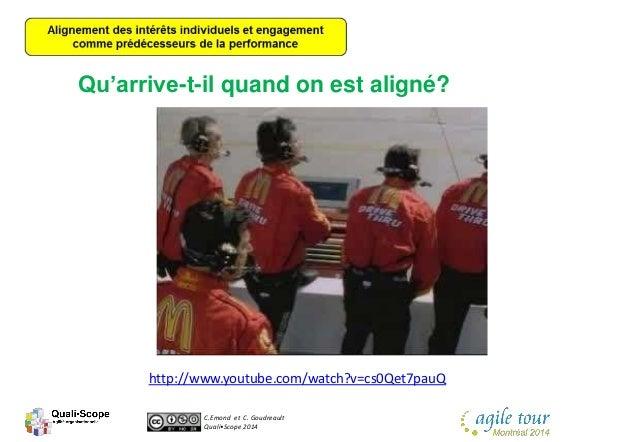 C.Emond et C. Goudreault Quali•Scope 2014 Qu'arrive-t-il quand on est aligné? http://www.youtube.com/watch?v=cs0Qet7pauQ