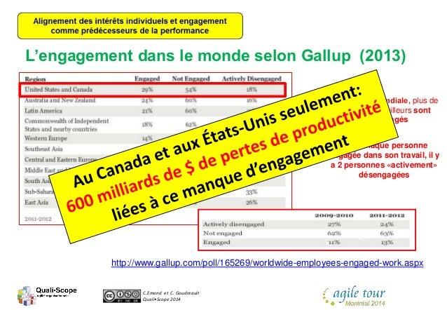 C.Emond et C. Goudreault Quali•Scope 2014 L'engagement dans le monde selon Gallup (2013)  Pour chaque personne engagée da...