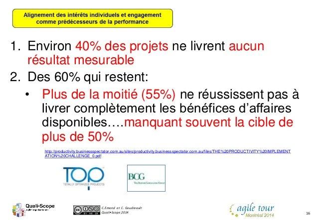 C.Emond et C. Goudreault Quali•Scope 2014 16 http://productivity.businessspectator.com.au/sites/productivity.businessspect...