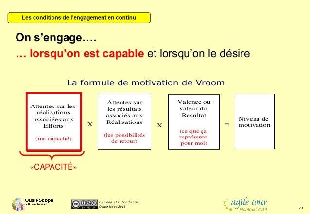 C.Emond et C. Goudreault Quali•Scope 2014 20 «CAPACITÉ» Attentes sur les réalisations associées aux Efforts (ma capacité) ...
