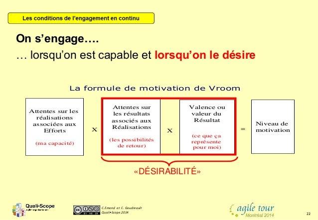 C.Emond et C. Goudreault Quali•Scope 2014 22 «DÉSIRABILITÉ» Attentes sur les réalisations associées aux Efforts (ma capaci...
