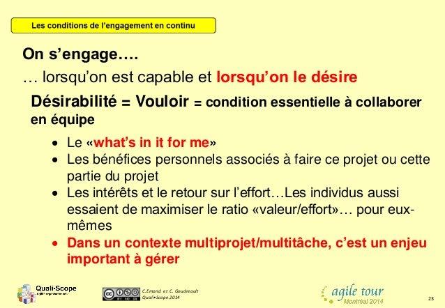 C.Emond et C. Goudreault Quali•Scope 2014 23 Désirabilité = Vouloir = condition essentielle à collaborer en équipe  Le «w...