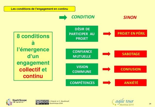 C.Emond et C. Goudreault Quali•Scope 2014 24 CONFIANCE MUTUELLE VISION COMMUNE COMPÉTENCES SABOTAGE CONFUSION ANXIÉTÉ PROJ...