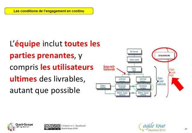 C.Emond et C. Goudreault Quali•Scope 2014 27 L'équipe inclut toutes les parties prenantes, y compris les utilisateurs ulti...