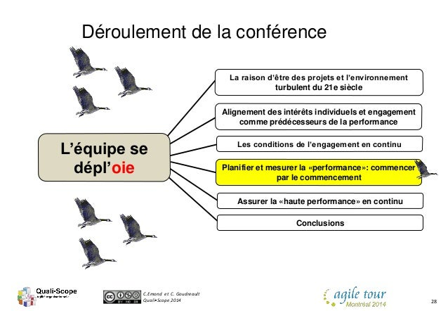 C.Emond et C. Goudreault Quali•Scope 2014 28 Déroulement de la conférence Les conditions de l'engagement en continu Aligne...
