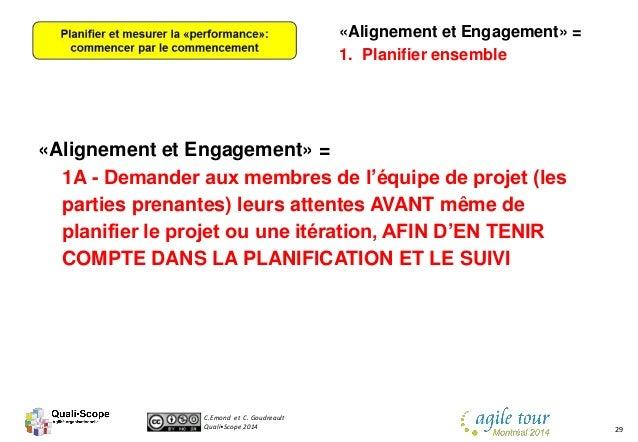 C.Emond et C. Goudreault Quali•Scope 2014 29 «Alignement et Engagement» = 1A - Demander aux membres de l'équipe de projet ...