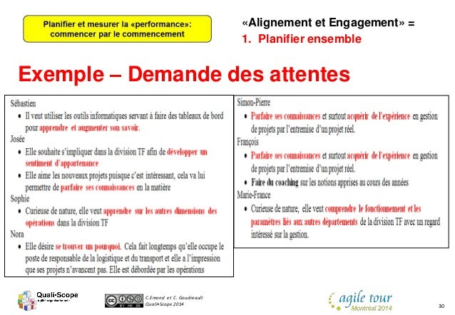 C.Emond et C. Goudreault Quali•Scope 2014 30 Exemple – Demande des attentes «Alignement et Engagement» = 1. Planifier ense...