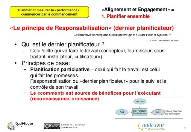 C.Emond et C. Goudreault Quali•Scope 2014 31 Collaborative planning and execution through the «Last Planner System»™ ™ Lea...