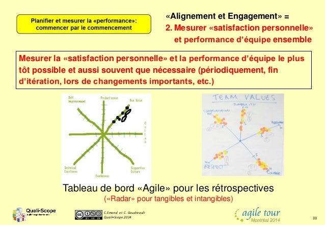 C.Emond et C. Goudreault Quali•Scope 2014 33 Tableau de bord «Agile» pour les rétrospectives («Radar» pour tangibles et in...