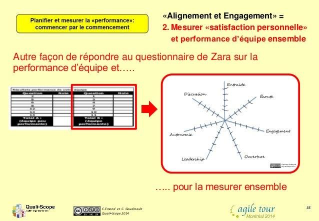 C.Emond et C. Goudreault Quali•Scope 2014 35 Discussion Entraide Écoute Engagement Autonomie Leadership Ouverture Charlott...