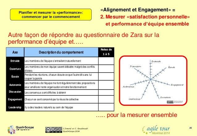 C.Emond et C. Goudreault Quali•Scope 2014 36 Discussion Entraide Écoute Engagement Autonomie Leadership Ouverture Charlott...