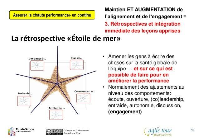 C.Emond et C. Goudreault Quali•Scope 2014 41 La rétrospective «Étoile de mer» • Amener les gens à écrire des choses sur la...