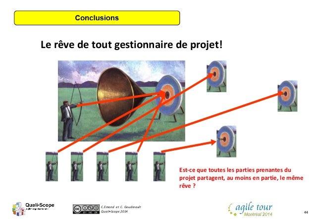 C.Emond et C. Goudreault Quali•Scope 2014 44 Le rêve de tout gestionnaire de projet! Est-ce que toutes les parties prenant...