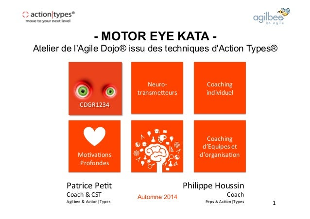 - MOTOR EYE KATA -  Atelier de l'Agile Dojo® issu des techniques d'Action Types®  Philippe  Houssin  Coach  Peps  &  Ac2on...