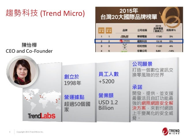 Agile Tour Taichung 201601 從趨勢科技的agile之旅談改變的導入 Slide 3
