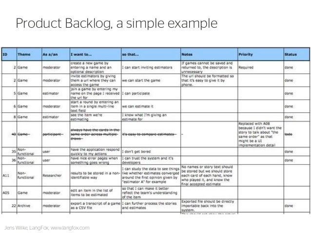Agile scrum training kanban day 2 22 product backlog a simple example pronofoot35fo Choice Image