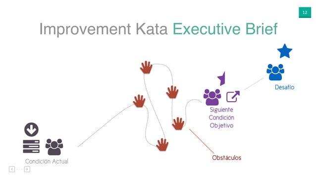 """12 Improvement Kata Executive Brief ○ """"$ Condición Actual ⋆ """" % Desafío ⋆ """" Siguiente Condición Objetivo Obstáculos"""