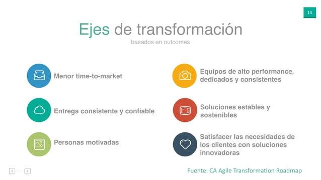 14 basados en outcomes Ejes de transformación Menor time-to-market Entrega consistente y confiable Personas motivadas Equip...