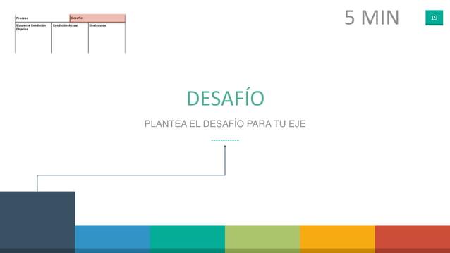19 DESAFÍO PLANTEA EL DESAFÍO PARA TU EJE 5 MIN