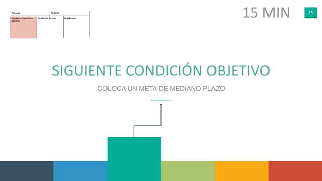 23 SIGUIENTE CONDICIÓN OBJETIVO COLOCA UN META DE MEDIANO PLAZO 15 MIN