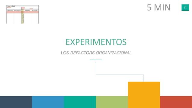 27 LOS REFACTORS ORGANIZACIONAL EXPERIMENTOS 5 MIN