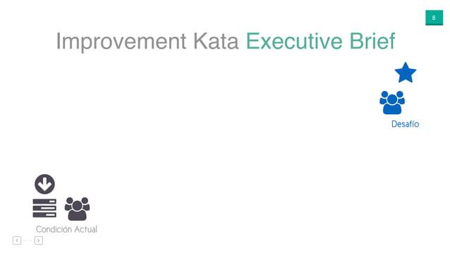 """8 Improvement Kata Executive Brief ○ """"$ Condición Actual ⋆ """" Desafío"""