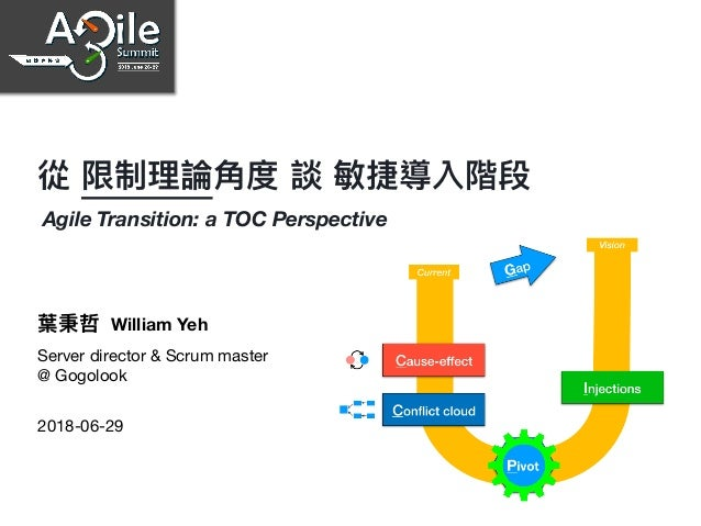 從 限制理理論⾓角度 談 敏捷導入階段 Agile Transition: a TOC Perspective 葉秉哲 William Yeh Server director & Scrum master  @ Gogolook 2018-06...