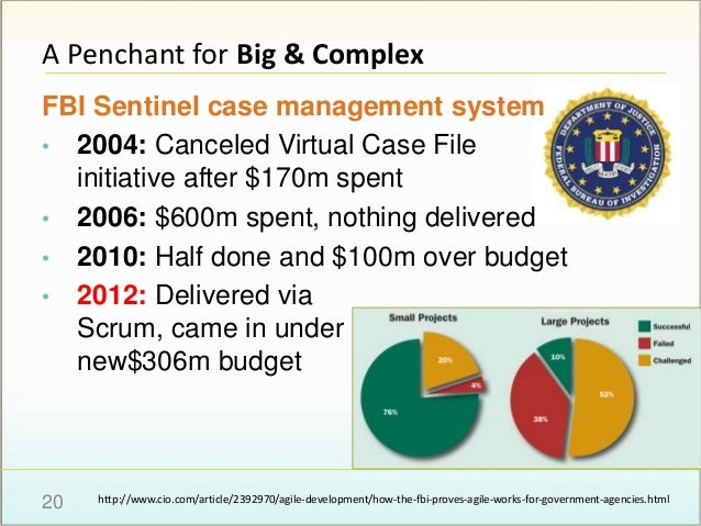 the fbi virtual case file The fbi's upgrade that wasn't  730,000 lines of computer code for the virtual case file (vcf), a networked system for tracking criminal cases that was designed to replace the bureau's.