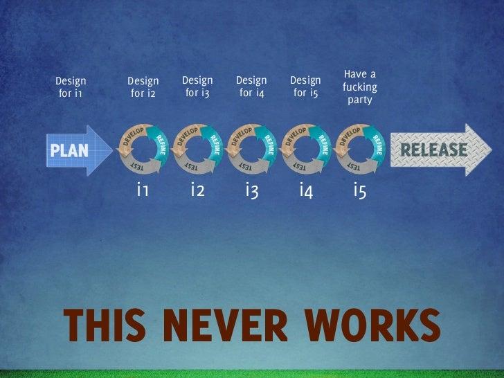 Design for i1          i0   i1   i2   i3   i4   i5