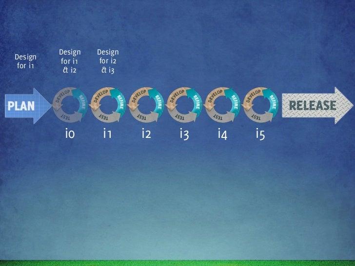Design          Design    Design    Design    DesignDesign                                            for i5,           fo...