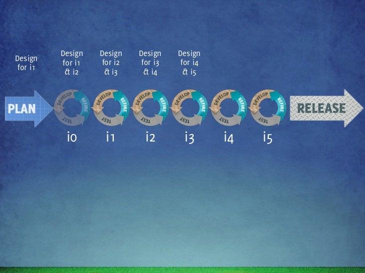 Design          Design    Design    Design    Design              Have aDesign                                            ...