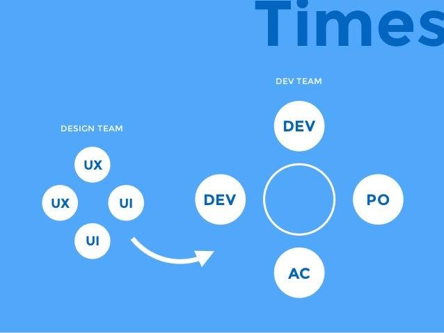 Construir o software é mais importante do que produzir documentação super extensa. Manifesto https://brasil.uxdesign.cc/a-...