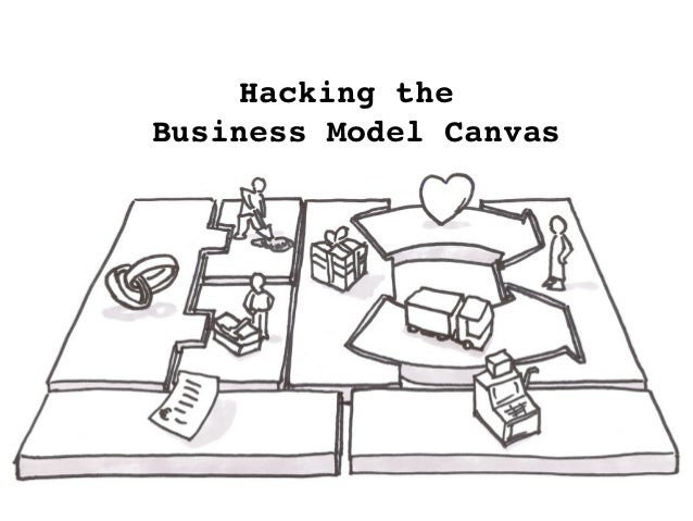 Hacking theBusiness Model Canvas