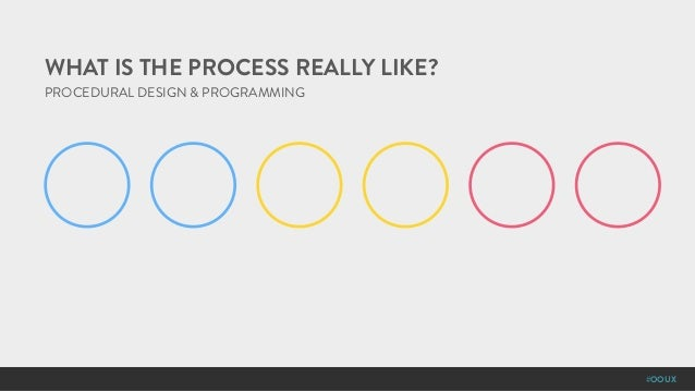 #OOUX WHAT IS THE PROCESS REALLY LIKE? PROCEDURAL DESIGN & PROGRAMMING