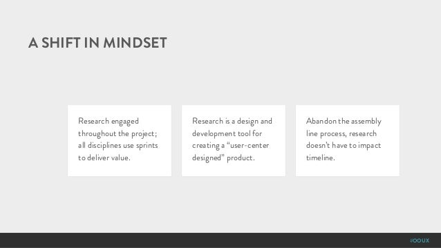 #OOUX A SHIFT IN MINDSET Research engaged throughout the project; all disciplines use sprints to deliver value. Research i...