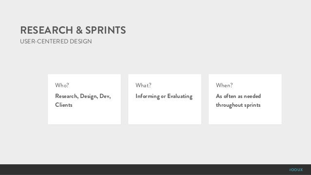 #OOUX RESEARCH & SPRINTS Who? Research, Design, Dev, Clients What? Informing or Evaluating When? As often as needed throug...