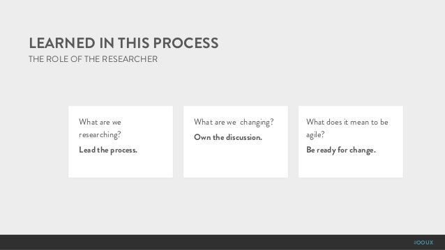 #OOUX LEARNED IN THIS PROCESS What are we researching? Lead the process. What are we changing? Own the discussion. What do...