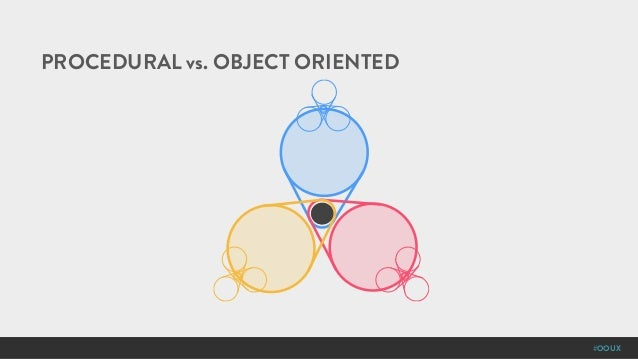 #OOUX PROCEDURAL vs. OBJECT ORIENTED
