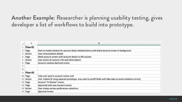 #OOUX Another Example: Researcher is planning usability testing, gives developer a list of workflows to build into prototy...