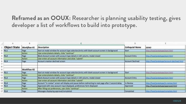 #OOUX Reframed as an OOUX: Researcher is planning usability testing, gives developer a list of workflows to build into pro...