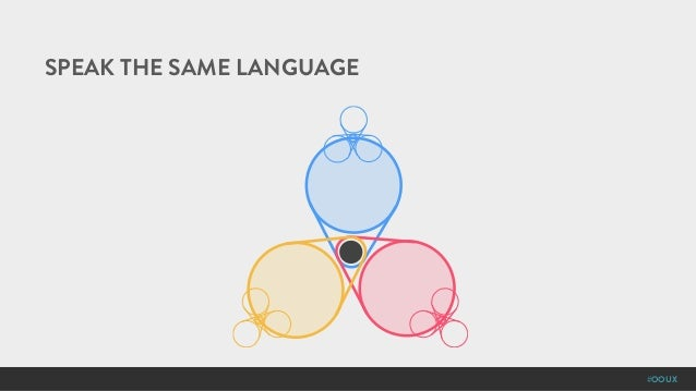 #OOUX SPEAK THE SAME LANGUAGE
