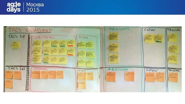 Шаг 10 – текущий Использование одной общей документации в JIRA/Confluence всеми участниками Demo заказчикам в виде видеоза...