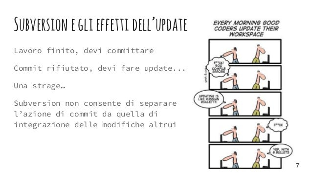 Subversioneglieffetti dell'update Lavoro finito, devi committare Commit rifiutato, devi fare update... Una strage… Subvers...