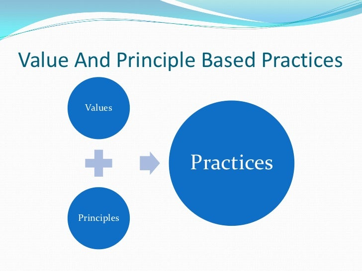 values and principles Personal values are the beliefs, principles or ideas that are important to you in your life values are what you stand for in life -- they are often things that you are for or against -- what you believe in and are willing to support and stand up for.
