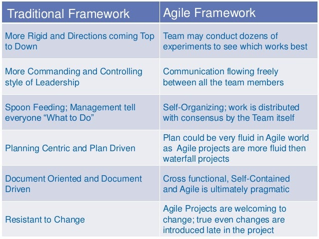 Agile vs traditional project management for Traditional project management vs agile methodology