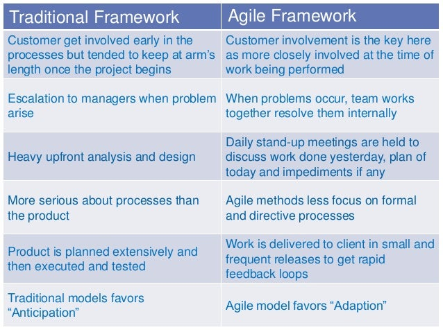Agile vs traditional project management for Agile vs traditional methodologies