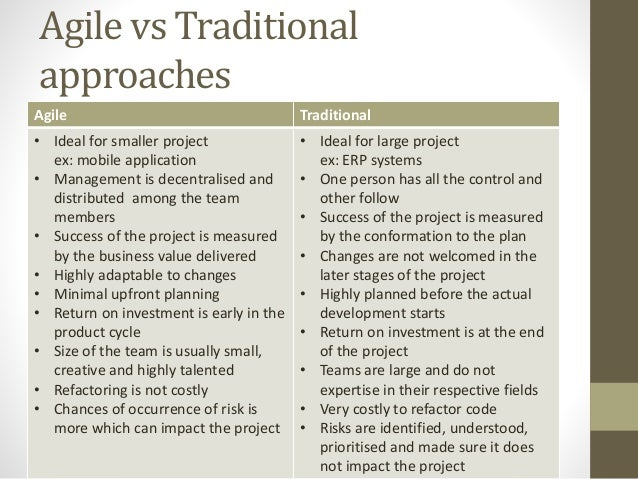 Agile vs waterfall for Agile project management vs traditional project management