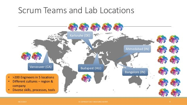 Scrum Teams and Lab Locations Vancouver (CA) Budapest (HU) Karlsruhe (DE) Bangalore (IN) Ahmedabad (IN) • >200 Engineers i...